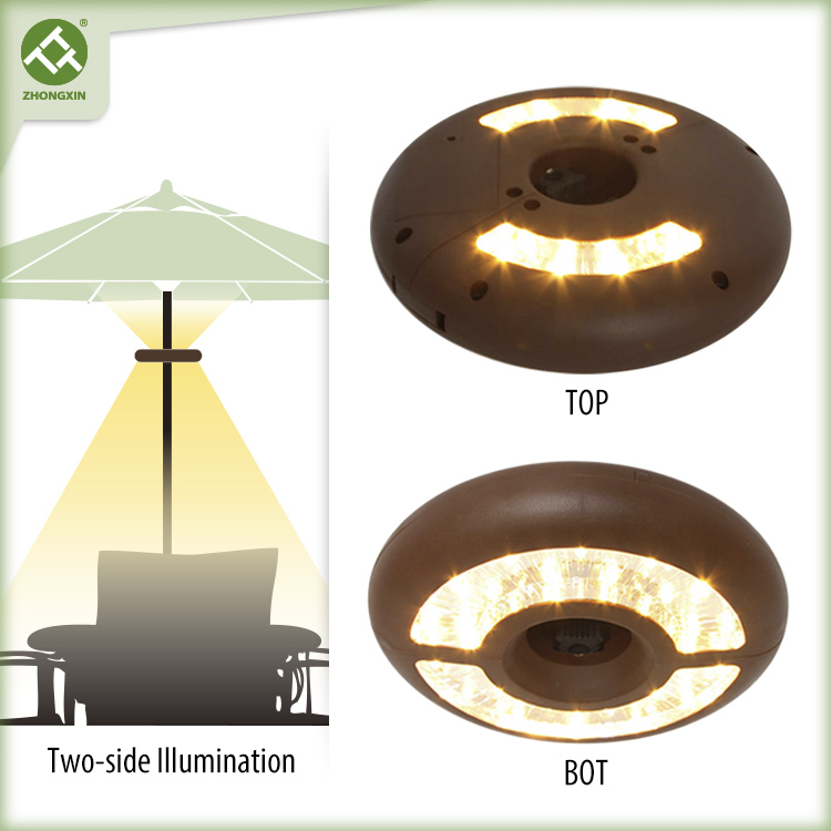 Parasol Lights Outdoor Decoration for Patio Featured Image
